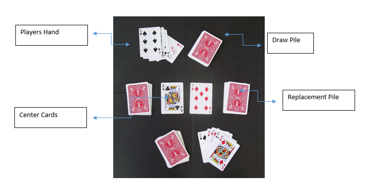 Five Family Friendly Card Games Davidson Insurance In Vancouver
